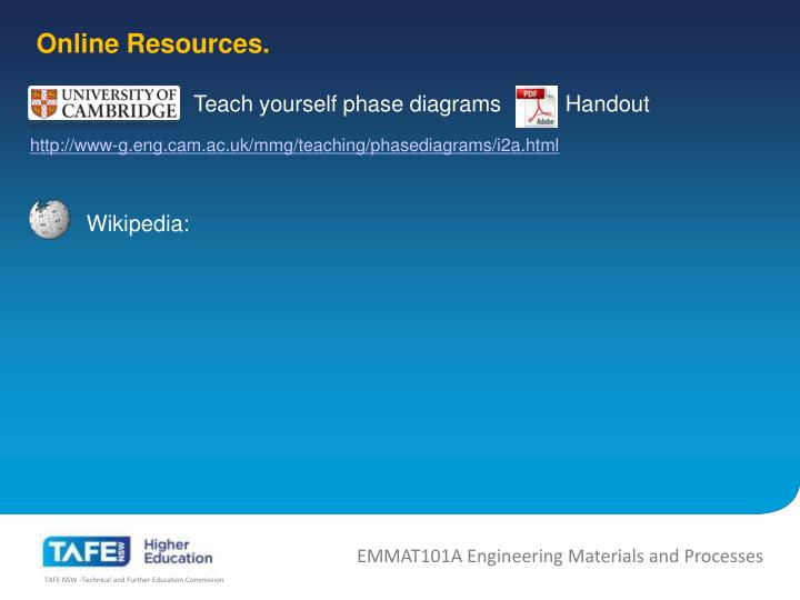 Online Resources.