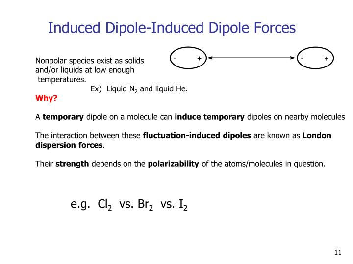 Induced Dipole-Induced Dipole Forces