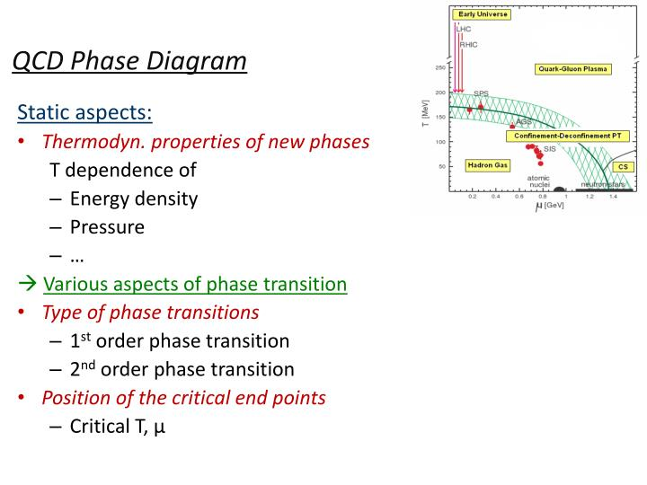Qcd phase diagram1