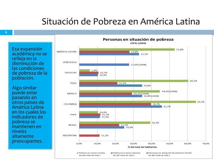 Situación de Pobreza en América Latina