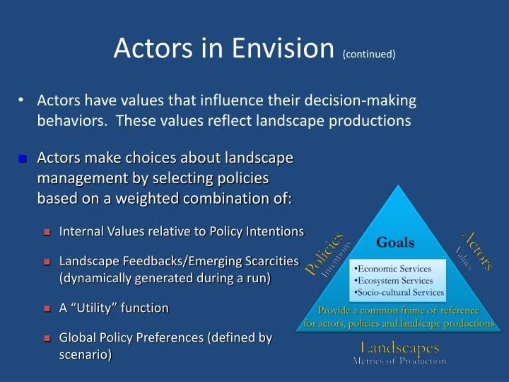Actors in Envision