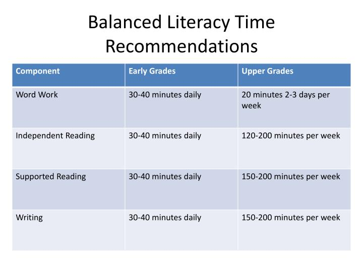 Balanced literacy time recommendations