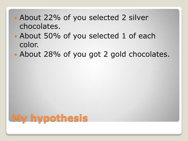 About 22% of you selected 2 silver chocolates.