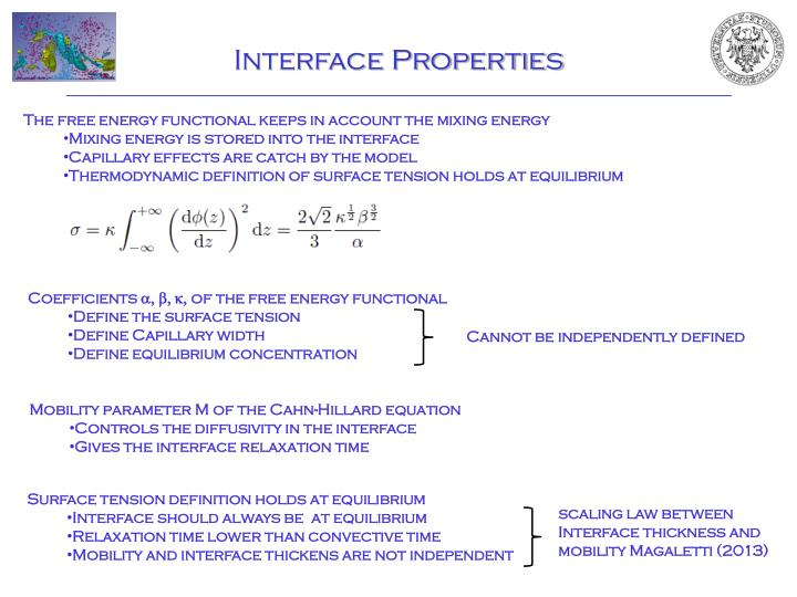 Interface Properties