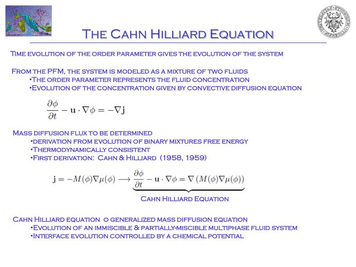 The Cahn Hilliard Equation