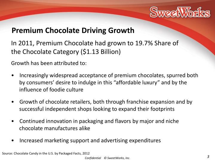 Premium Chocolate Driving Growth