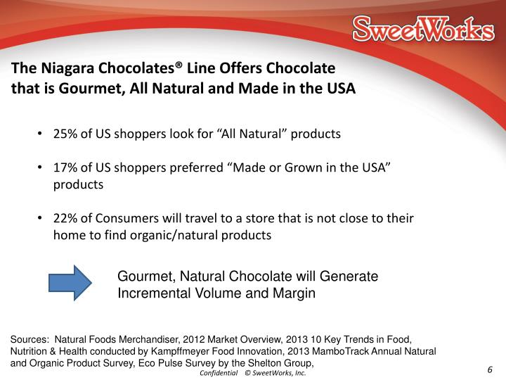 The Niagara Chocolates® Line Offers Chocolate