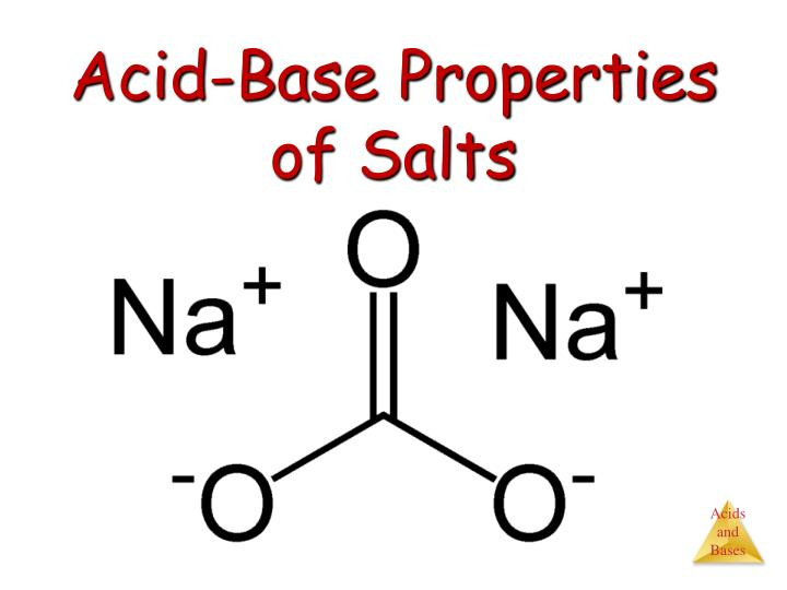 Acid-Base Properties