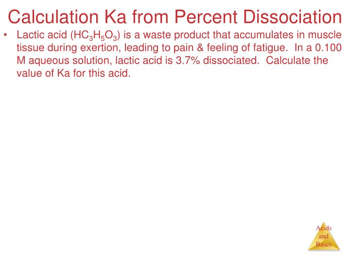 Calculation Ka from Percent Dissociation
