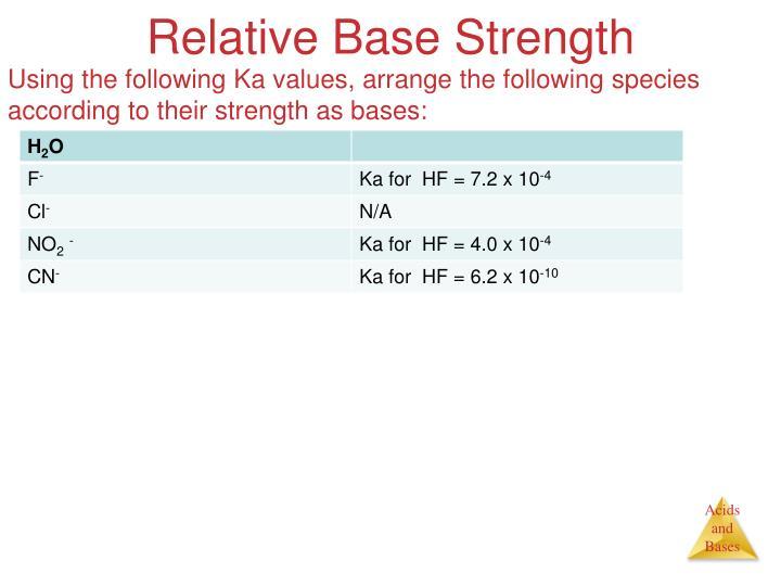 Relative Base
