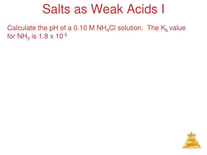 Salts as Weak Acids I