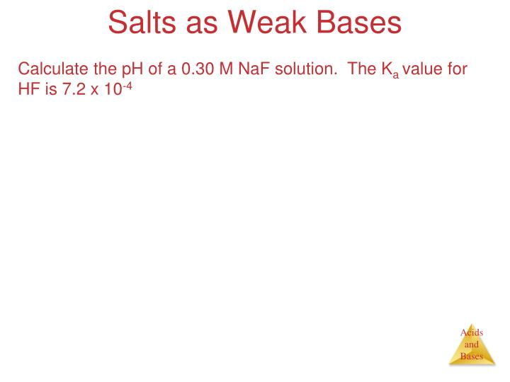 Salts as Weak Bases