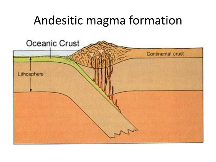 Andesitic magma formation