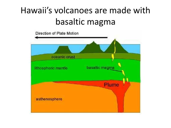 Hawaii's volcanoes are made with basaltic magma
