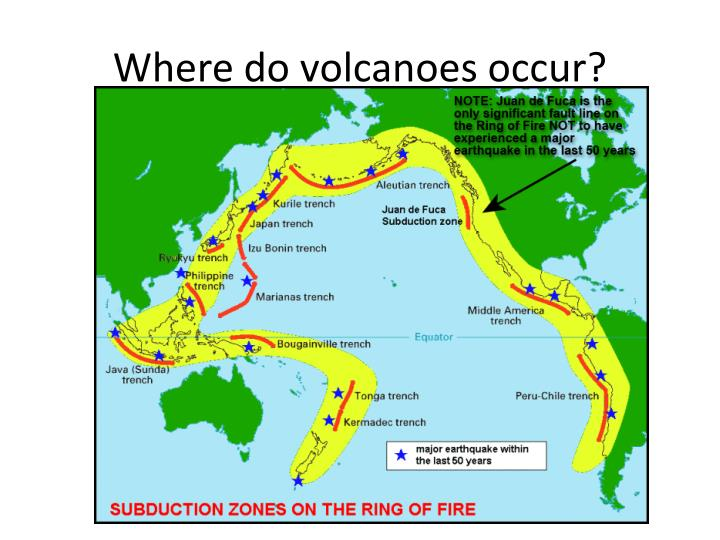 Where do volcanoes occur?