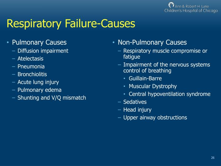 Respiratory Failure-Causes