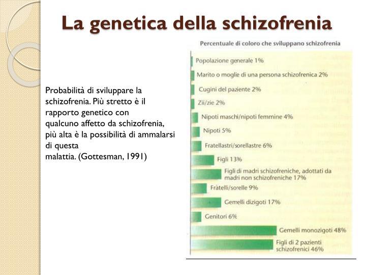 La genetica della schizofrenia