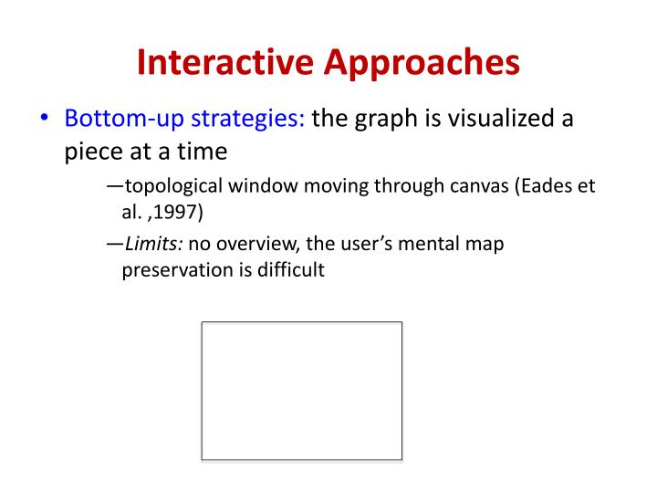 Interactive Approaches