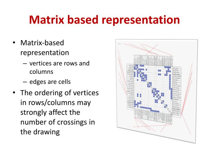 Matrix based representation