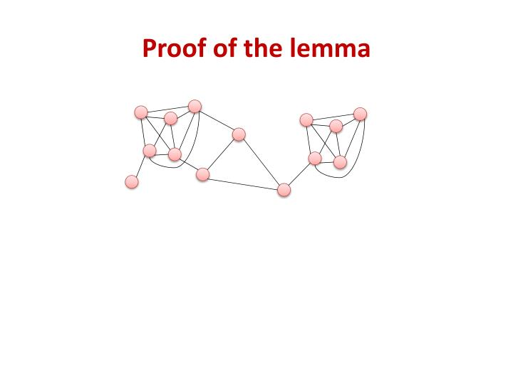 Proof of the lemma