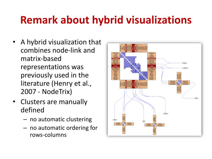 Remark about hybrid visualizations