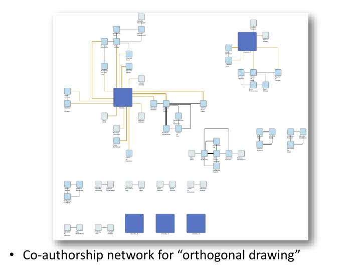 "Co-authorship network for ""orthogonal drawing"""