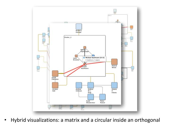 Hybrid visualizations: a matrix and a circular inside an orthogonal