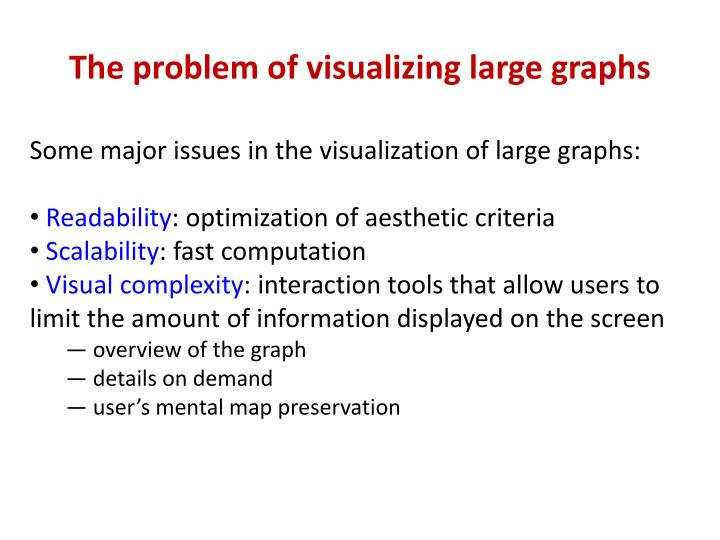 The problem of visualizing large graphs