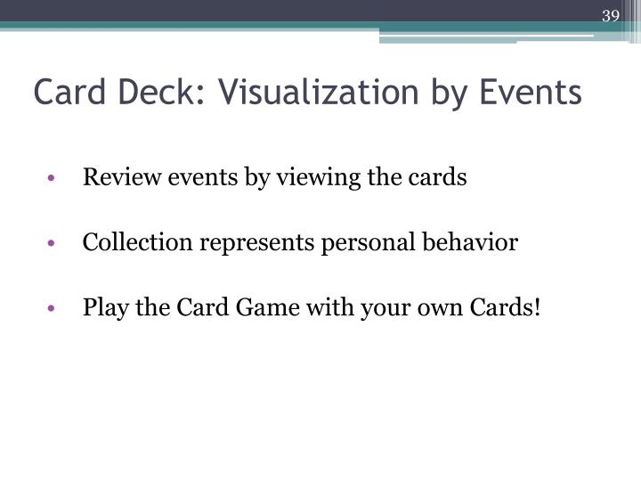 Card Deck: Visualization by Events