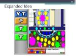 expanded idea7