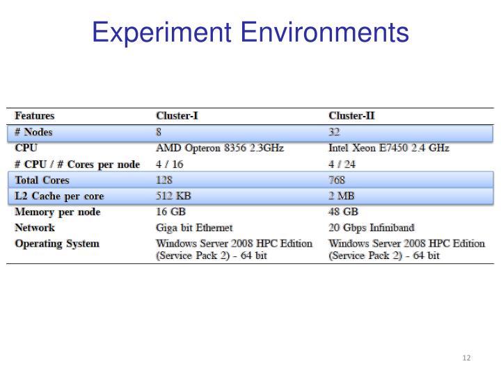 Experiment Environments