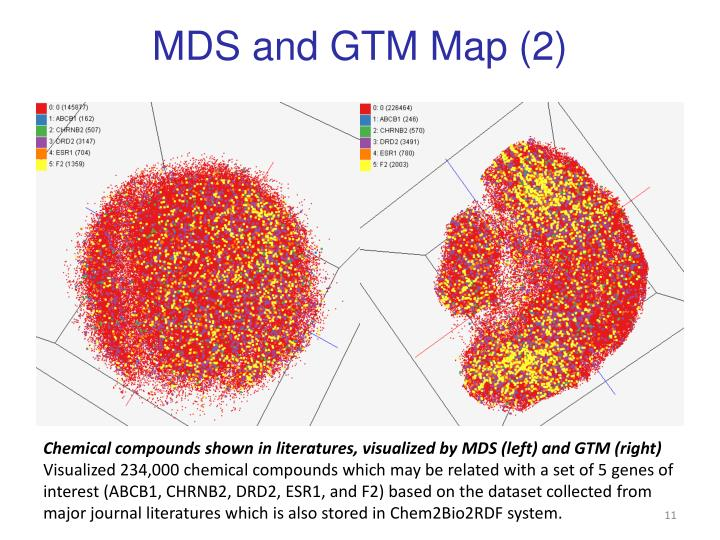 MDS and GTM Map (2)