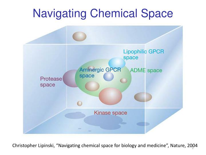 Navigating chemical space