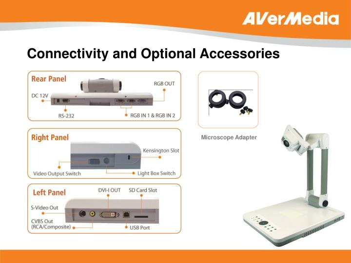 Connectivity and Optional Accessories