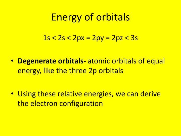 Energy of orbitals