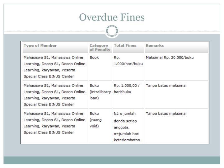 Overdue Fines