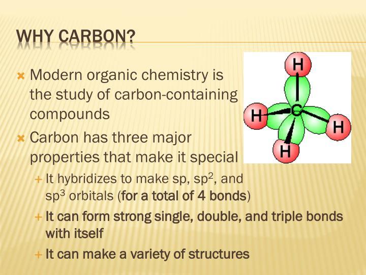 Modern organic chemistry is