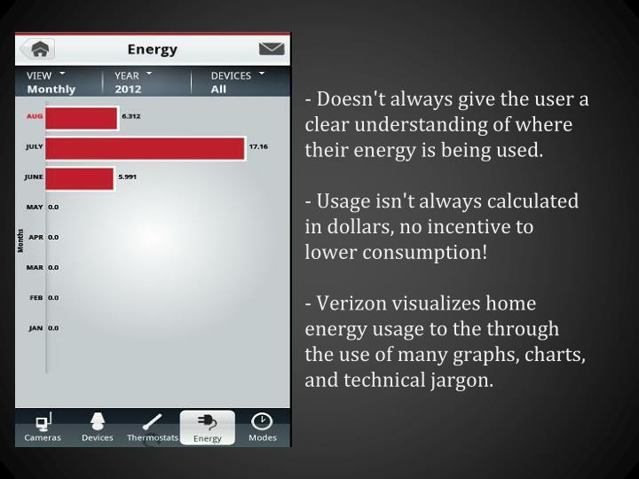 - Doesn't always give the user a clear understanding of where their energy is being used.