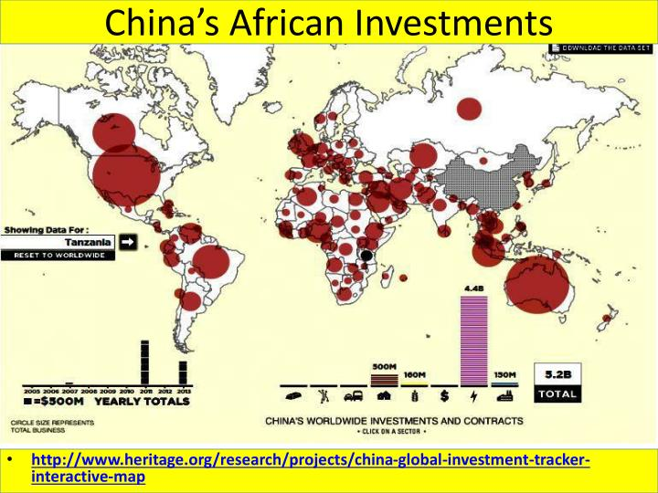 China's African Investments