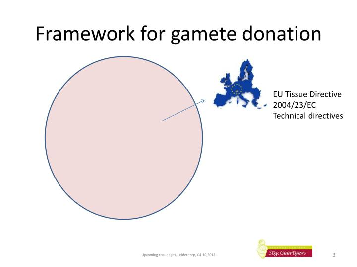 F ramework for gamete donation