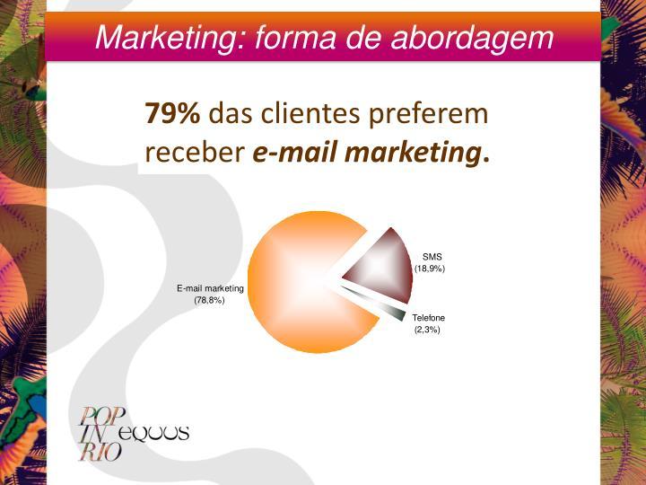 Marketing: forma de abordagem