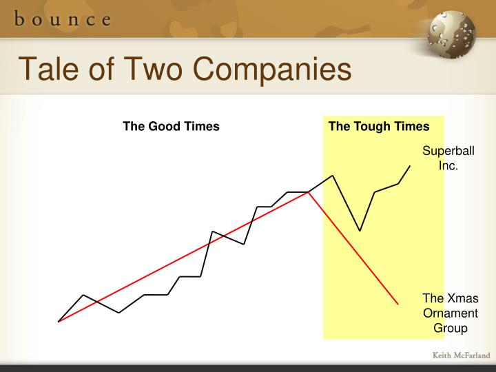 Tale of Two Companies
