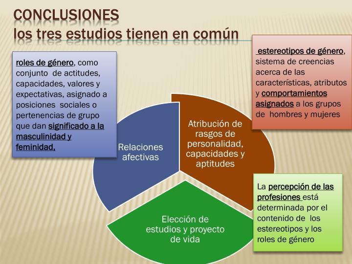 Ppt estudio sobre las relaciones afectivas powerpoint - Tres estudio ...