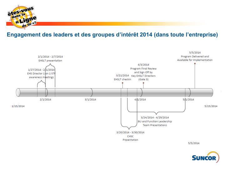 Engagement des leaders et des groupes d'intérêt 2014 (dans toute l'entreprise)