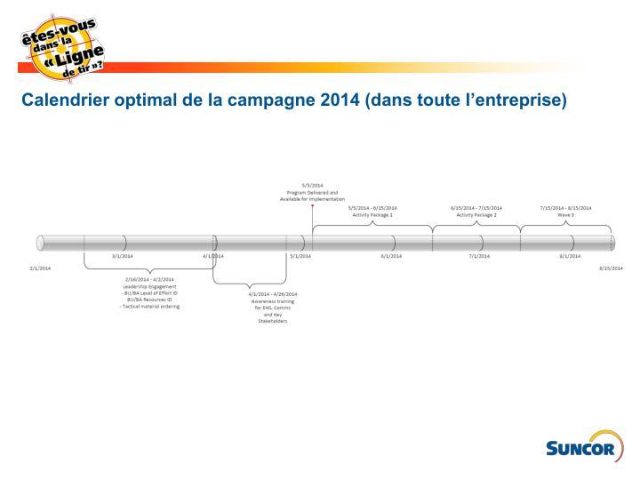 Calendrier optimal de la campagne 2014 (dans toute l'entreprise)