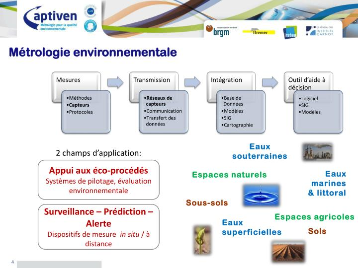 Métrologie environnementale