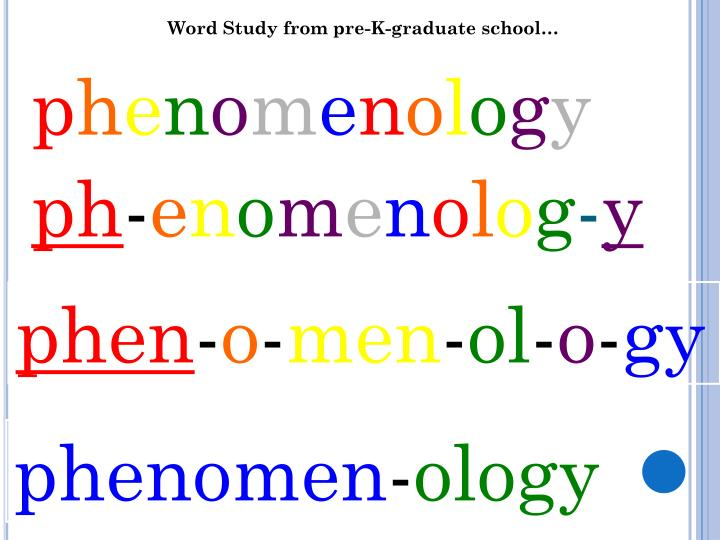 Word Study from pre-K-graduate school…