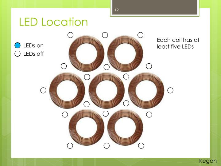 LED Location