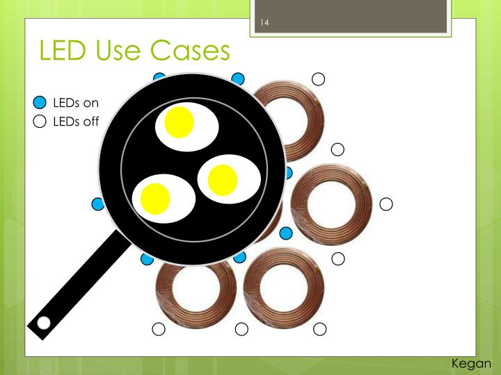 LED Use Cases