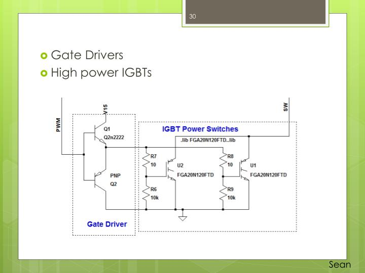 Gate Drivers